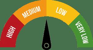 BrandPDQ Unveils New Insight Indicators