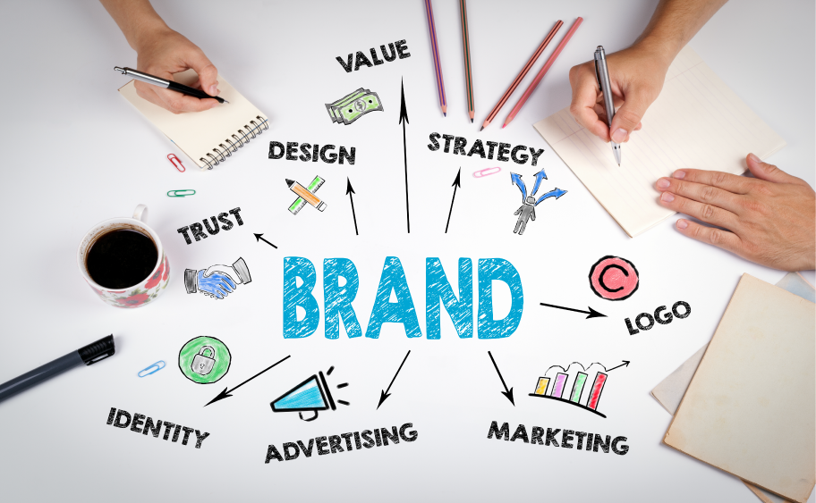 The Purpose of Branding (and why that matters to you)